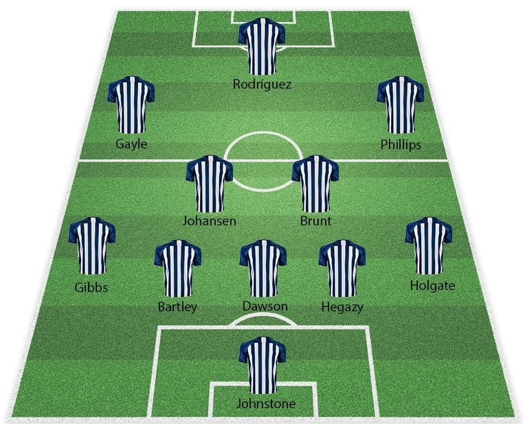West Brom playoff