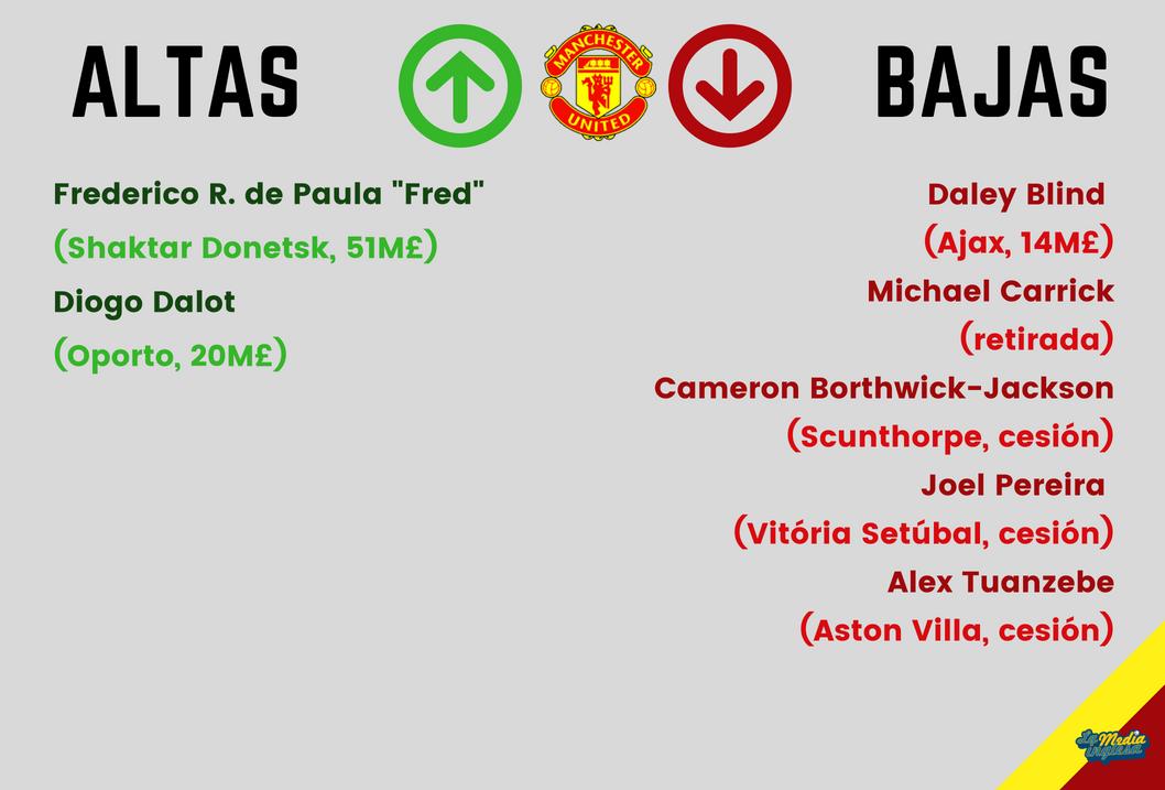Aunque es cierto que el Manchester United se ha movido poco en el mercado 238c28490e88a