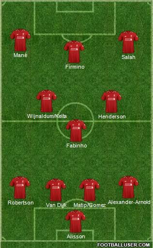 El Liverpool no cambiará apenas su alineación este año con respecto a la de la temporada pasada. / Fuente: footballuser.com