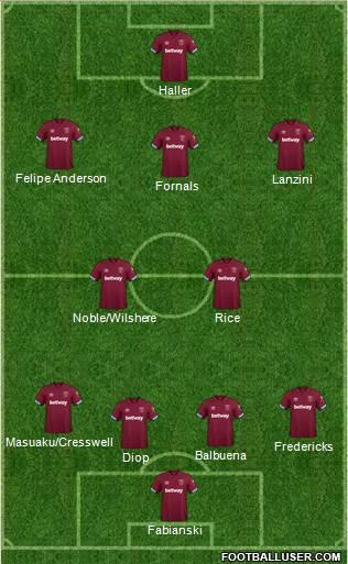 XI West Ham 19-20